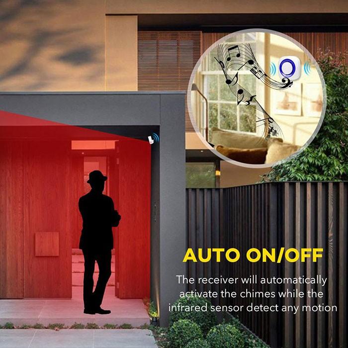Smart Motion Wireless PIR Motion Sensor Alarm - 5