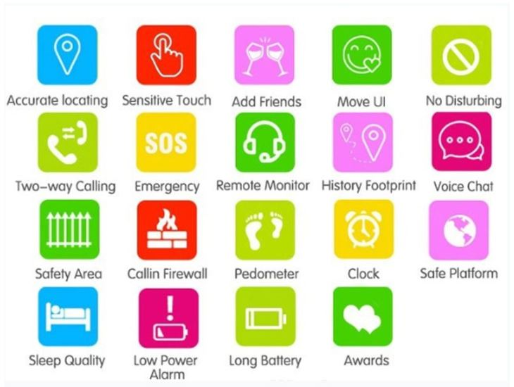 GPS033W - 4G Waterproof Video Call Watch - 650mAh - Functions