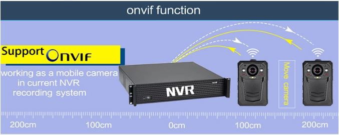 Mini WIFI,GPS,3G,4G Body Worn Camera - 19