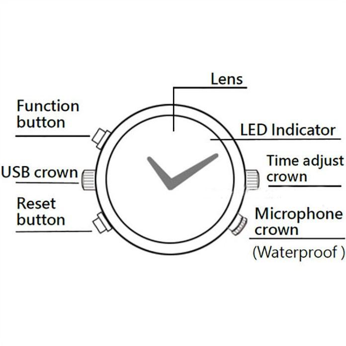 SPY301 - Kamera 2K Watch dengan pencahayaan rendah, HD1296P 30fps, H.264 MOV, Dibangun di 16G, Tahan Air 06