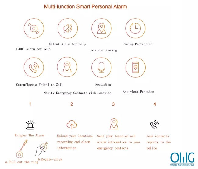 Personal Alarm - (Support IOS, A (7)