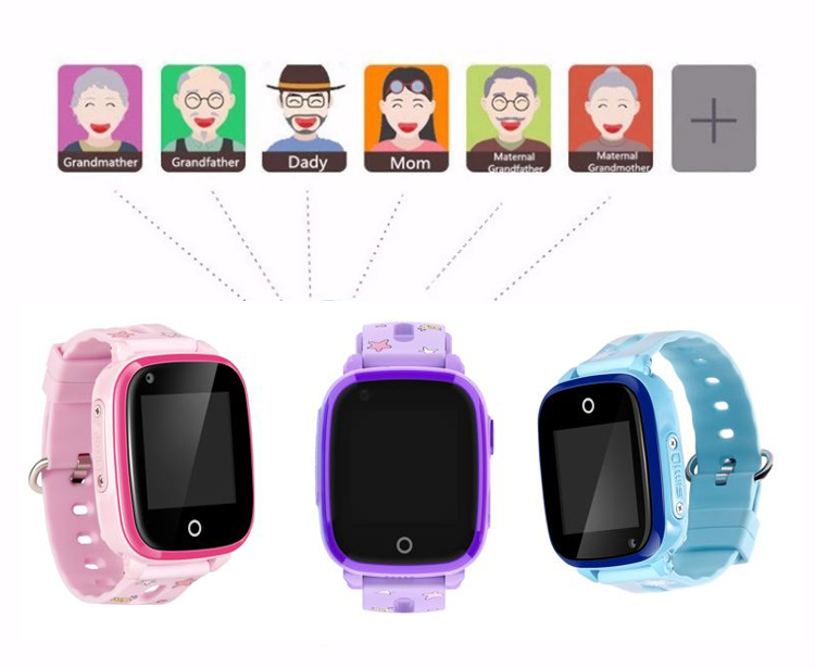 GPS032W - Waterproof SOS GPS Call Watch for Kids - 2 Way Communication