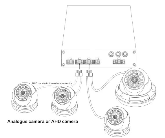 MDVR010 - Ambulance Vehicle Monitoring Solution - 05