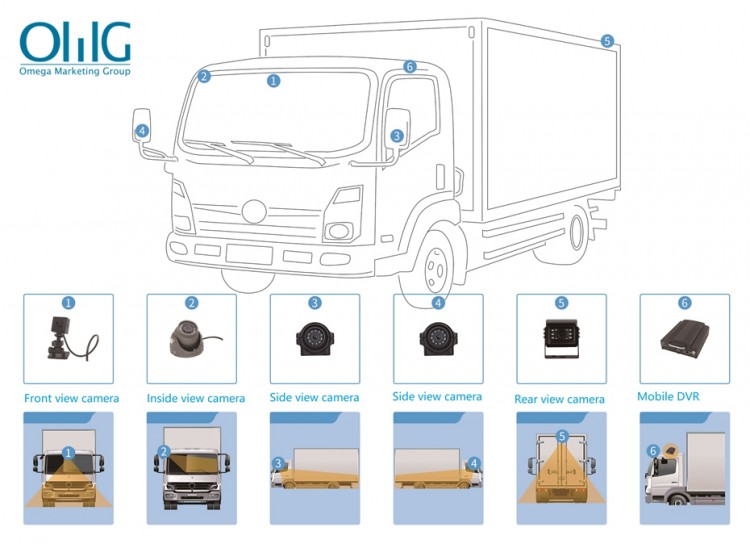 Vehicle Monitoring System - Mini Mobile DVR Solution 01