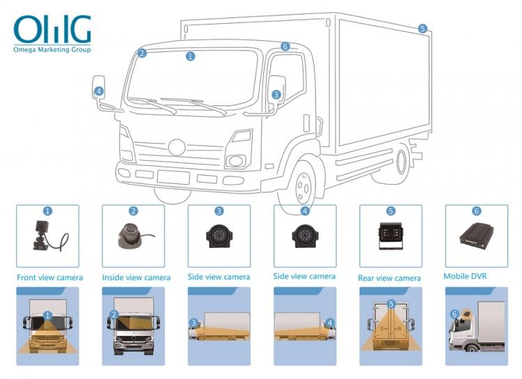Vehicle Monitoring System - Mini Mobile DVR Solution 01