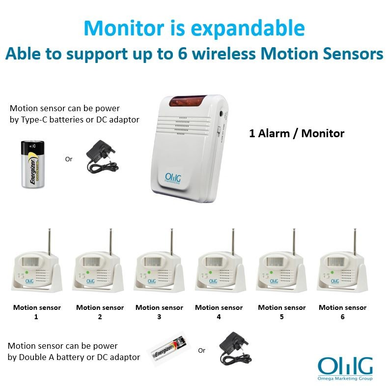EA061 - Wireless Motion Sensor Alarm System - Monitor Support 6 motion sensor