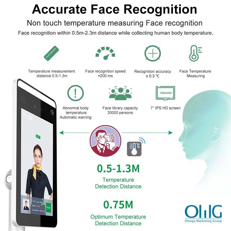 SPY888 - OMG Facial Recognition and Temperature Sensor Door Access System - Product Features v2-0