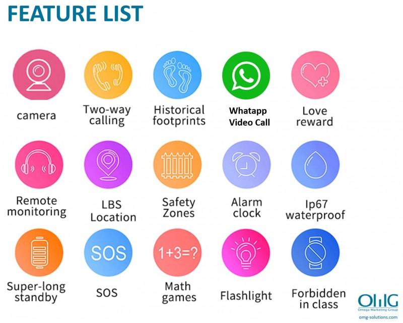 GPS033W - Waterproof GPS Whatsapp Video Call Kids Watch - Features List 02