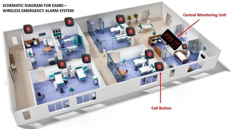 Schematic Diagram for EA080