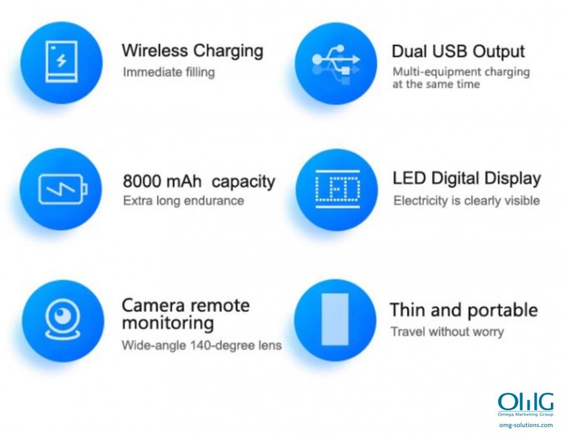 SPY374 - OMG Wifi Live Streaming Power Bank Hidden Spy Camera - Features v3