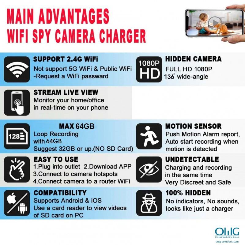 SPY379-OMG-Digital- Clock-Hidden-Spy-Camera-Advantages
