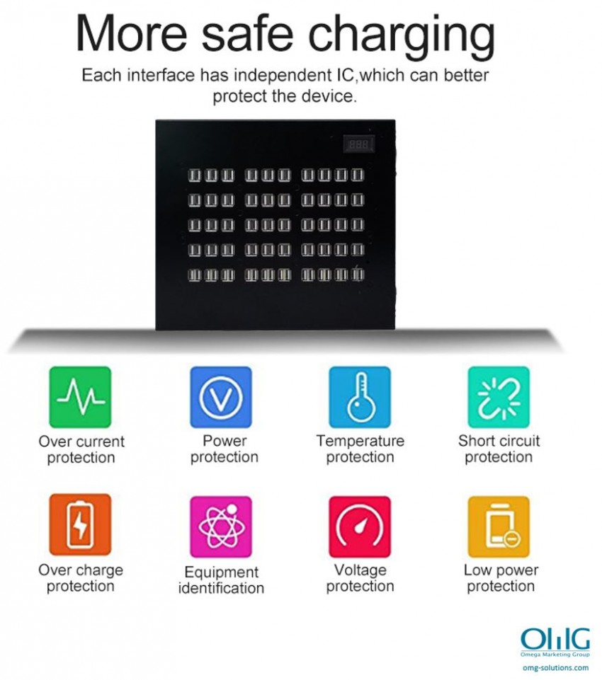 OTH100-100 - 100 Port Multi Port USB Charger - Features